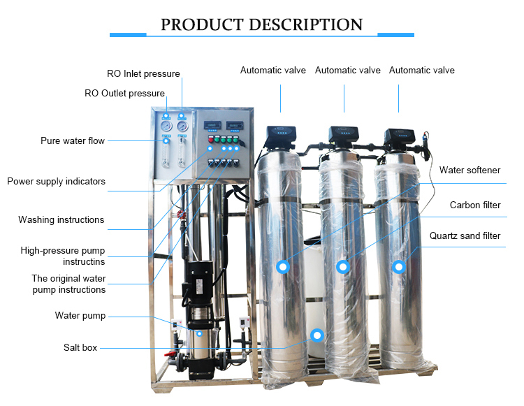 RO Reverse Osmosis Water Purification System